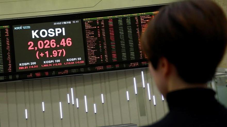 Seúl cierra a la baja contagiada por las pérdidas de Wall Street