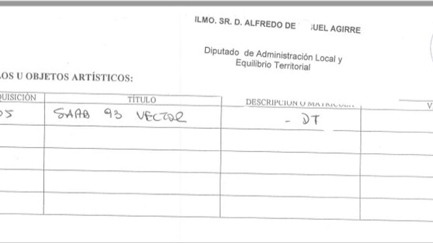 Declaración de bienes de Alfredo de MIguel
