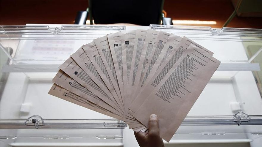 Más del 65 por ciento apoya reformar la ley para que gobierne la lista más votada