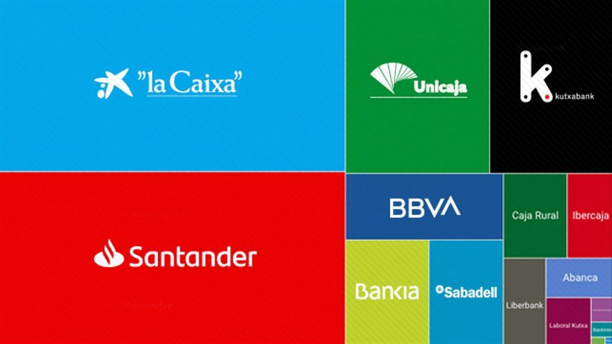 Más de la mitad de la deuda de los partidos políticos con la banca está en manos de CaixaBank y Banco Santander