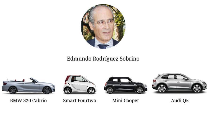 Los coches de Edmundo Rodríguez Sobrino.