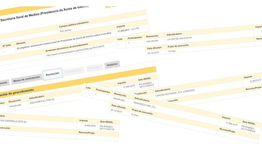 Capturas de los contratos de la publicidad de los incendios antes de que la Xunta los borre de su web pasada unha semana