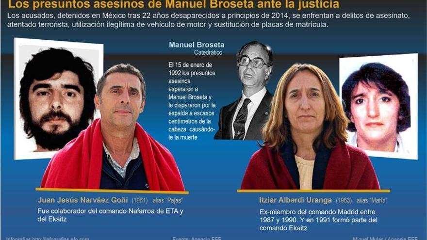 Condenan a 60 años al etarra Narváez Goñi por asesinar a dos policías en 1991