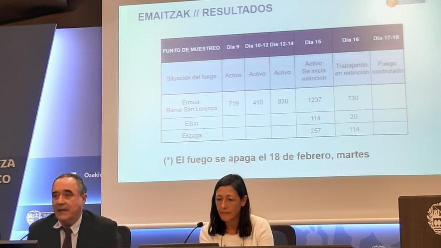 Tabla de resultados de las mediciones de valores de dioxinas proporcionada por el departamento de Salud