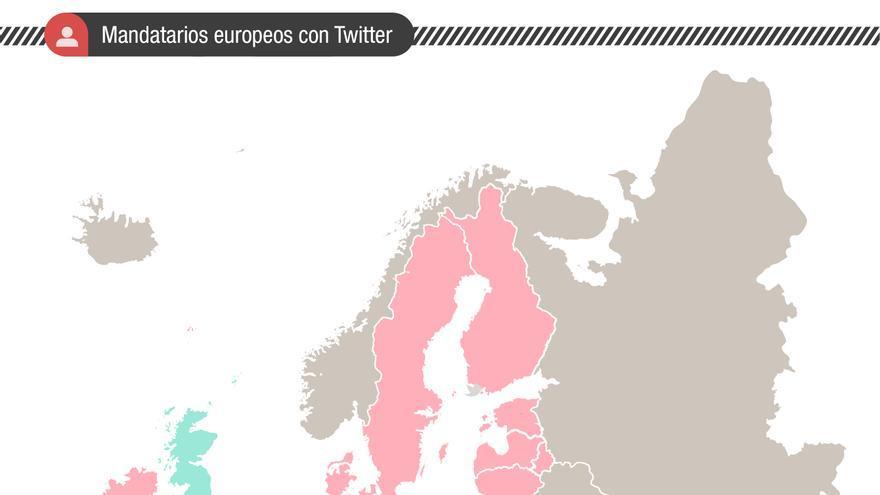 Mandatarios europeos con Twitter. Gráfico: Belén Picazo
