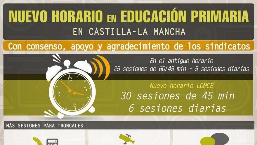 STE desmiente su apoyo a los nuevos horarios de educación primaria. Tweet-Marcial-Marin_EDIIMA20140519_0150_13