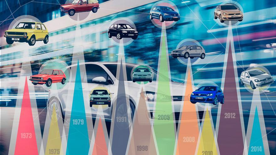 Evolución Volkswagen Golf.