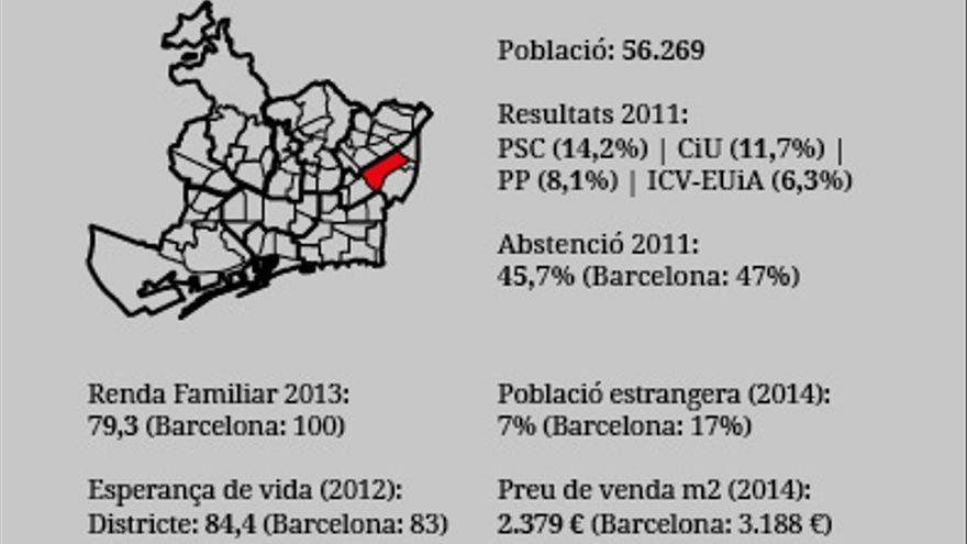 Barris Municipals2015 Sant Andreu