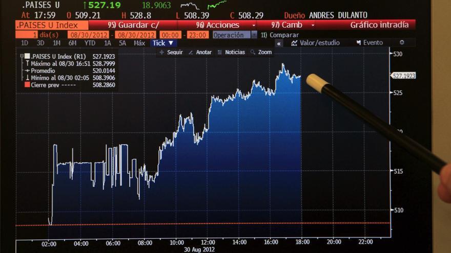 La prima de riesgo sube a 529 puntos por las nuevas dudas en el mercado