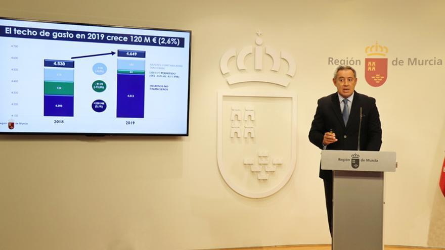 El PSOE pone en duda el 'techo de gasto' aprobado por el Gobierno regional