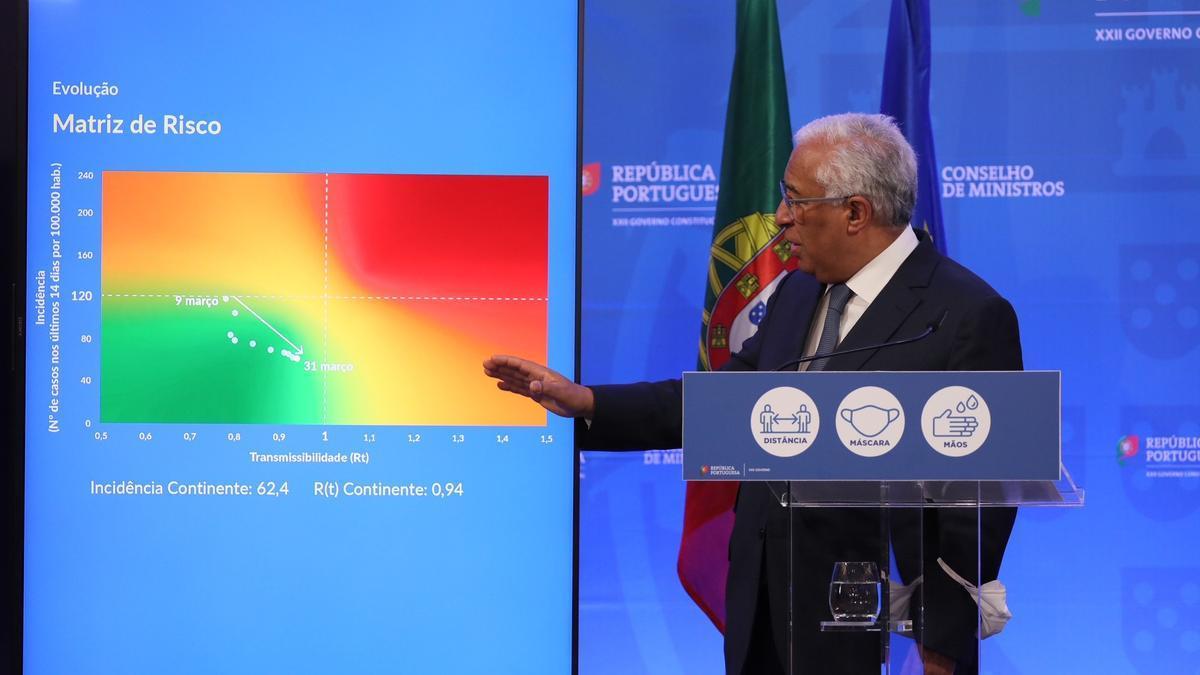 Antonio Costa primer ministro portugués, anunciando este jueves en Lisboa medidas de reactivación