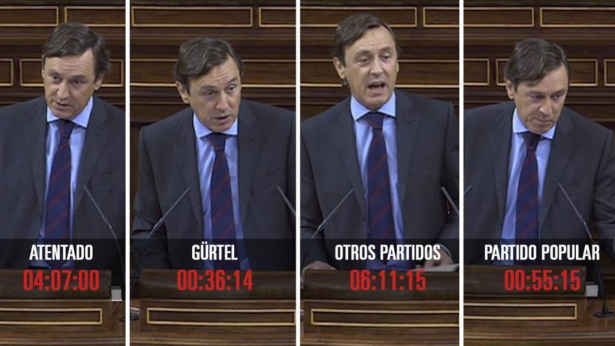 Este es el tiempo real que Rafael Hernando ha dedicado a hablar del Caso Gürtel en el Congreso