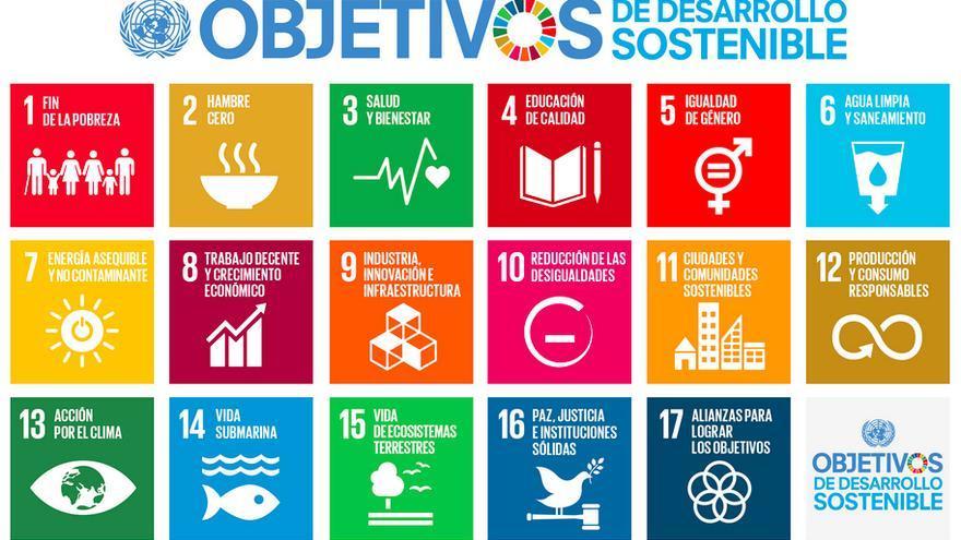 Los 17 objetivos de la Agenda 2030 para el Desarrollo Sostenible adoptada por la ONU