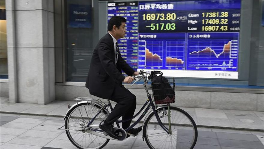 El Nikkei cae un 0,09 por ciento hasta los 18.451,18 puntos