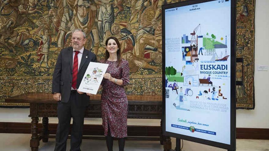 El Presupuesto vasco para 2019 inicia su tramitación parlamentaria tras su remisión al Parlamento Vasco