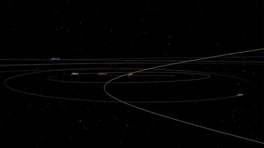 El paso del asteroide AJ129 2002 cerca de la Tierra / NASA