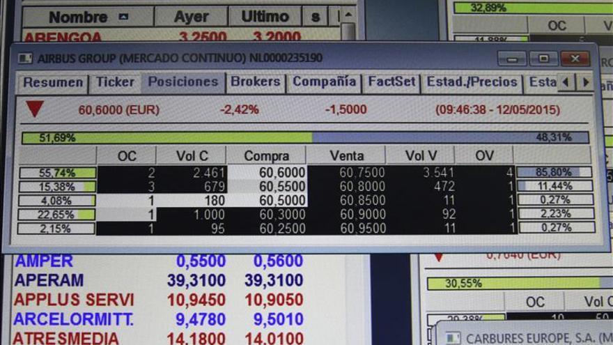 El IBEX amplía las caídas al 1,76 % ante la falta de acuerdo con Grecia