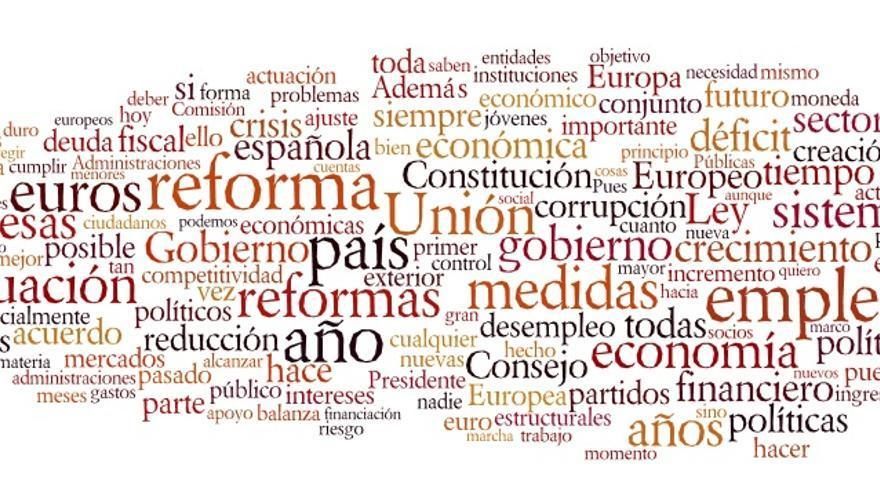 Las palabras más pronunciadas en el discurso de Rajoy (se han eliminado España, Señorías y millones)