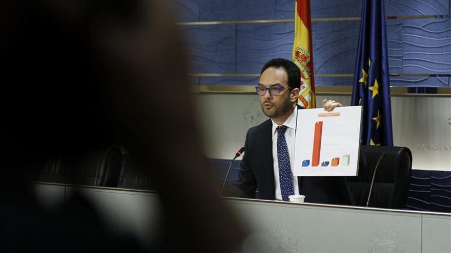 El PSOE pedirá en el Congreso una comisión de investigación sobre Acuamed
