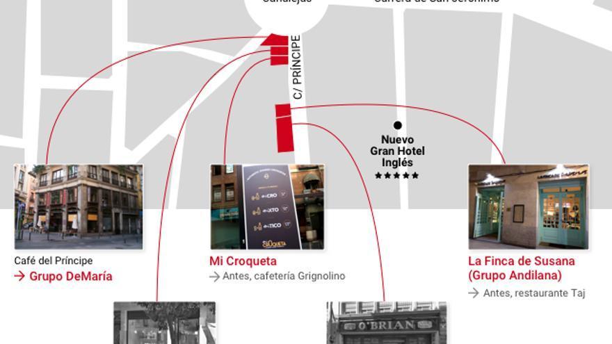 Comercios de la calle Príncipe