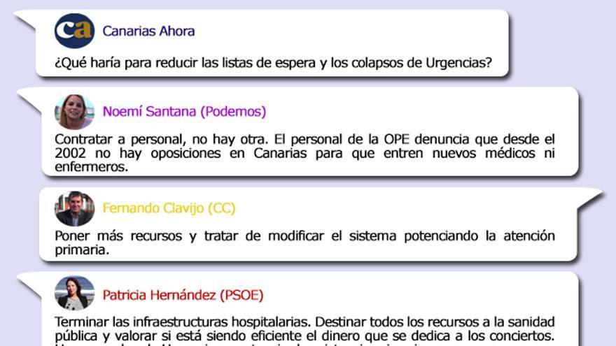 Propuestas de los candidatos al Gobierno de Canarias en materia sanitaria.