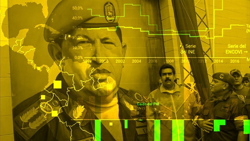 De Chávez a Maduro