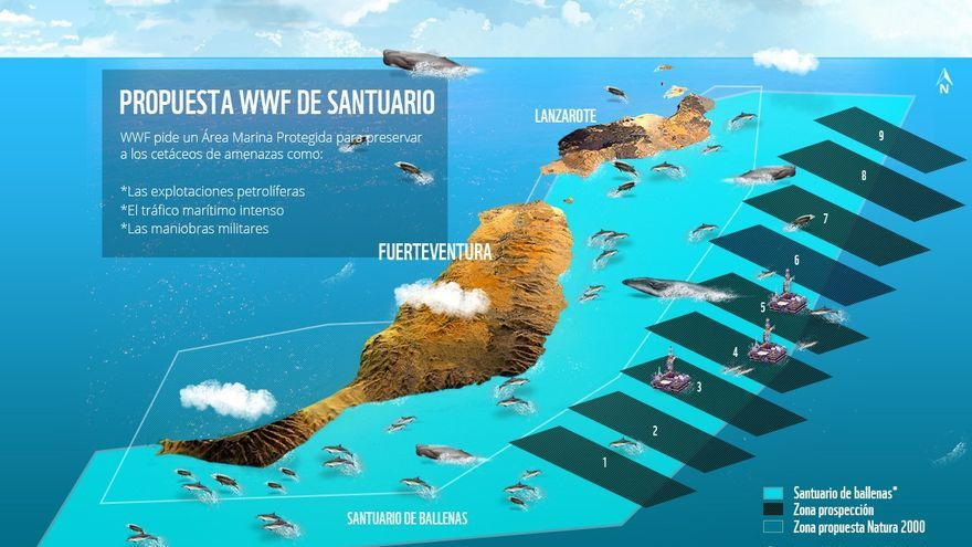 Propuesta de santuario de WWF.