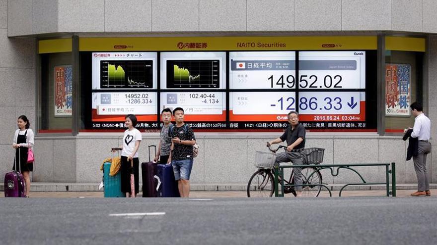 El Nikkei sube un 0,55 por ciento en la apertura hasta los 16.588,29 puntos