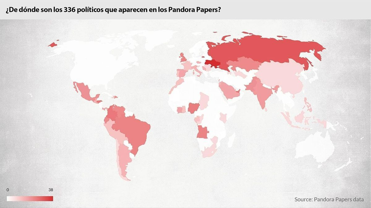 Políticos, empresarios, artistas, deportistas, convictos de la justicia, jueces y jefes de espías: parte del elenco mundial que figura en Pandora Papers.