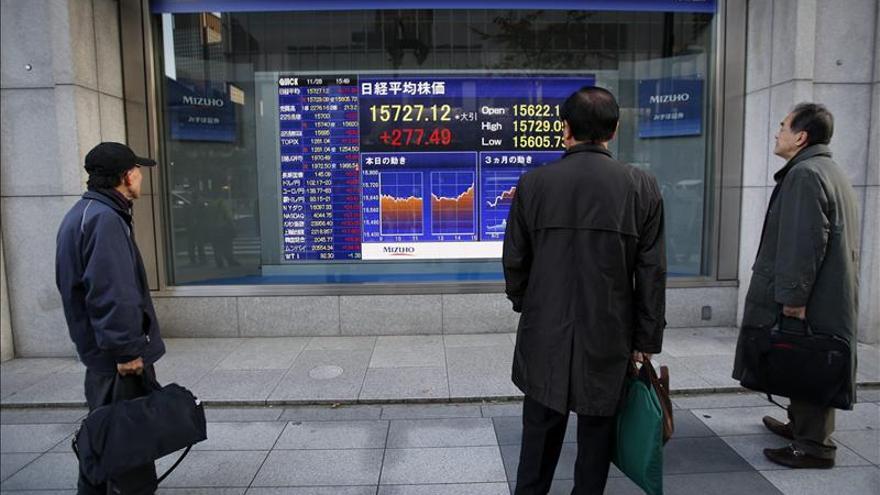 El Nikkei cede un 0,42 por ciento, hasta los 15.841,79 puntos, en la apertura