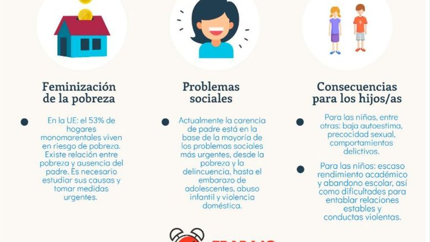 Infografía incluida en la página web de The Family Watch.