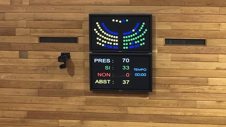Resultado de la votación sobre el inicio de la tramitación de la ley para pedir el traspaso de tráfico a Galicia