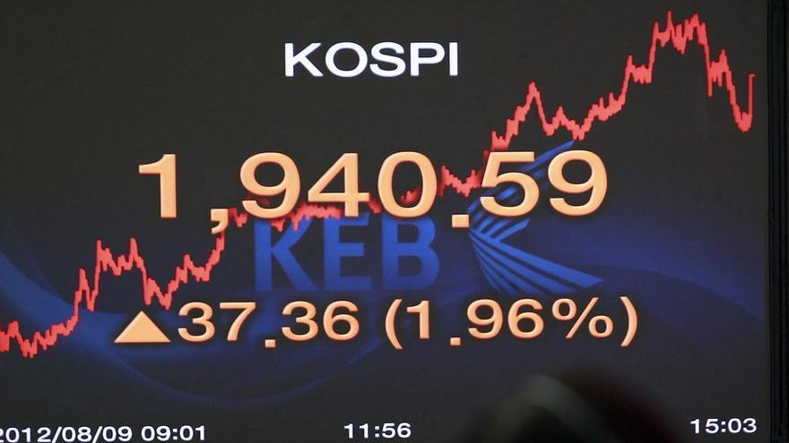 El Kospi sube 4,14 puntos, el 0,22 %, hasta las 1.920,47 unidades