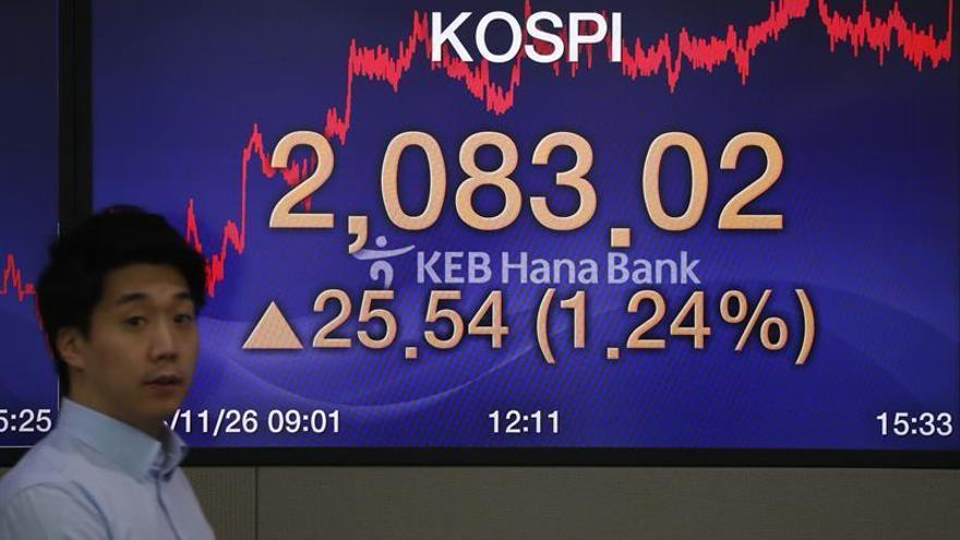 La Bolsa de Seúl sube un 0,77 % en la apertura hasta 2.084,65 puntos