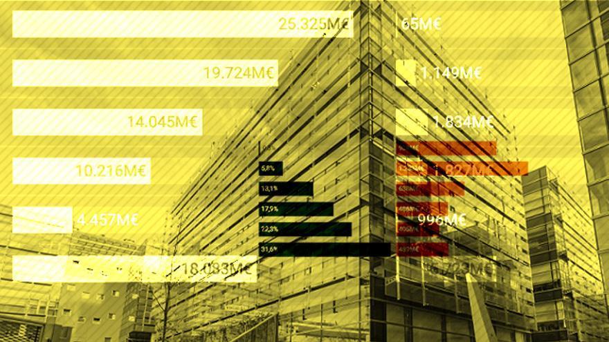 Artimañas legales y paraísos fiscales permiten a multinacionales españolas no pagar ni un 1% de impuestos