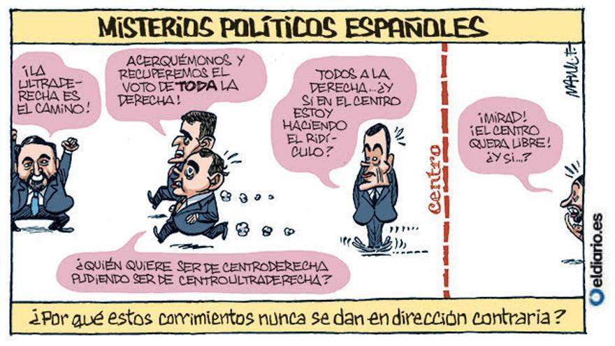 Misterios políticos