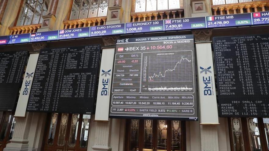 El IBEX 35 continúa en rojo y tras la apertura se deja un 0,41 %