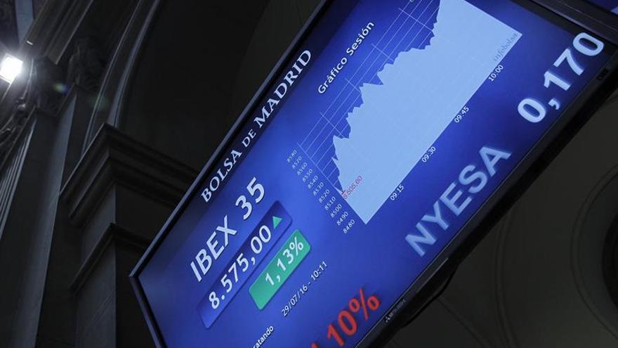 La Bolsa española sube un 1,27 % a mediodía, con la vista en los 8.600 puntos