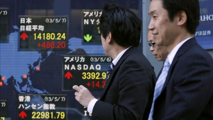 El Nikkei cae un 0,08 por ciento hasta los 19.503,61 puntos