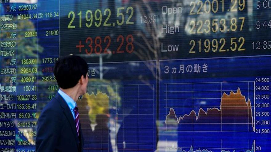 La Bolsa de Tokio abre con un avance del 0,24 % hasta los 21.295,34 puntos