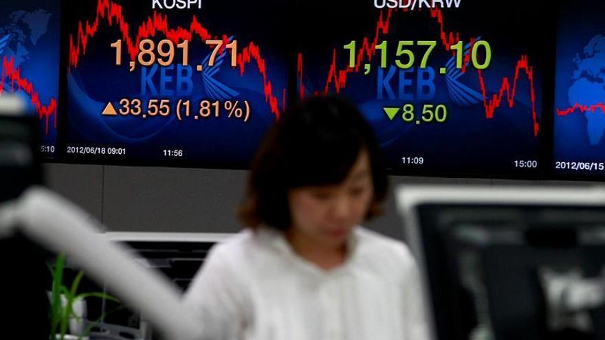 El Kospi baja un 0,3 por ciento en la apertura hasta los 1.920,98 puntos
