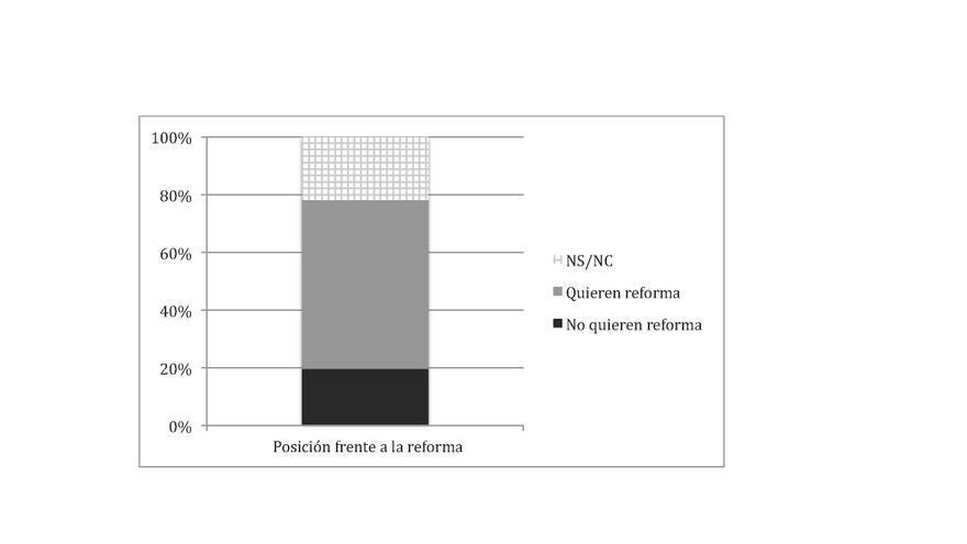 figure1reformas
