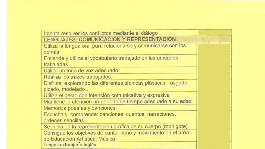 Calificaciones del primer curso de Infantil en un colegio público: Religión