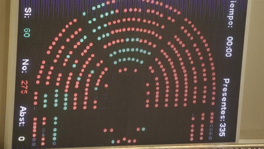 Matemáticos de la UGR diseñan un sistema electoral para garantizar la representatividad adecuada en el Congreso