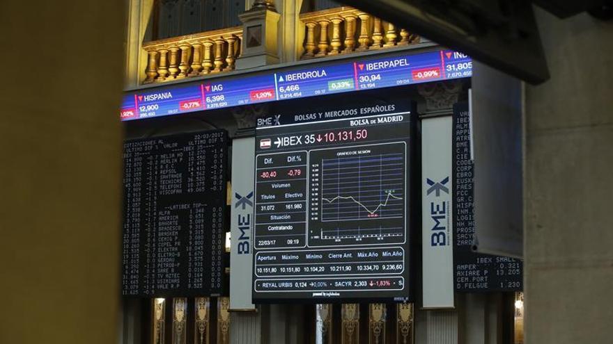 La Bolsa española se da la vuelta tras la apertura y cotiza plana