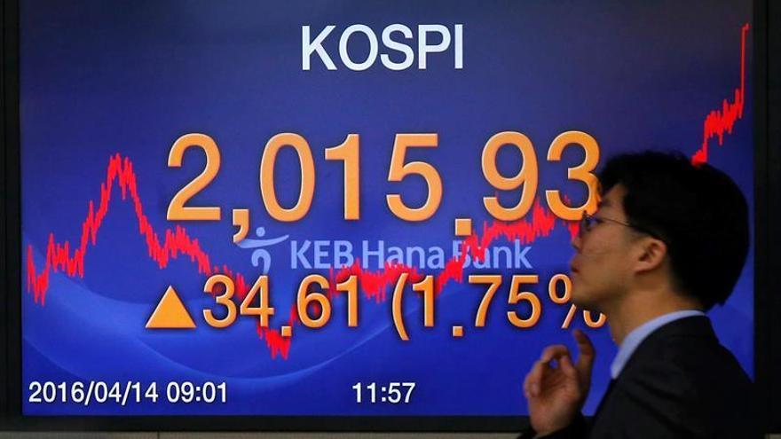 El Kospi abre con un avance del 0,16 por ciento hasta los 2.012,05 puntos