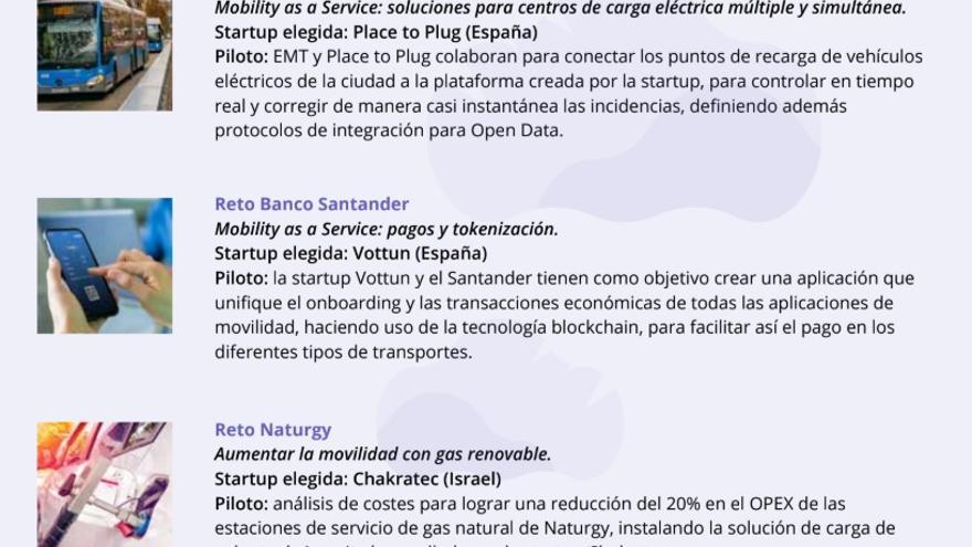 Retos propuestos por la EMT, Banco Santander y Naturgy para la primera edición de Madrid in Motion.