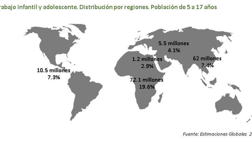 Trabajo infantil y adolescente. Distribución por regiones. Población de 5 a 17 años