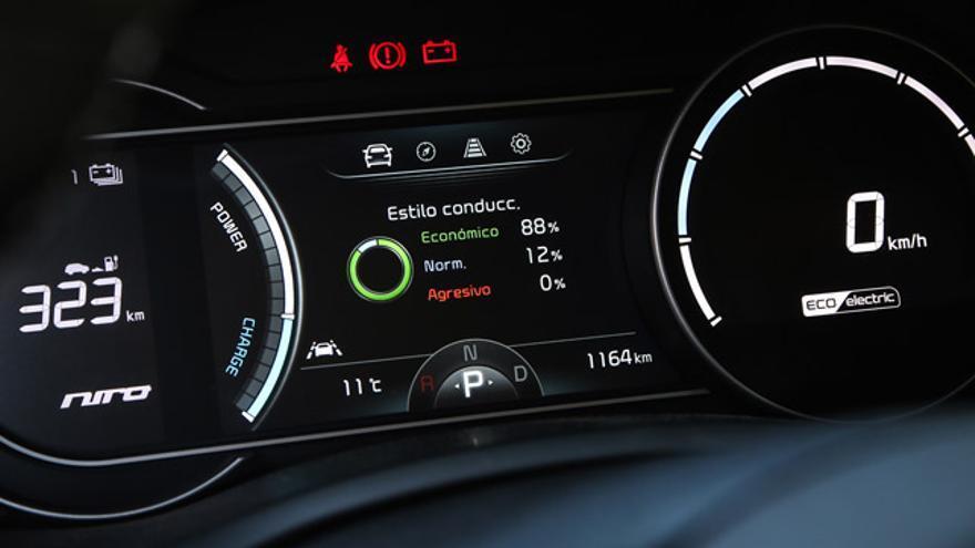 Los coches eléctricos sufren una importante merma de facultades si experimentan temperaturas extremas.