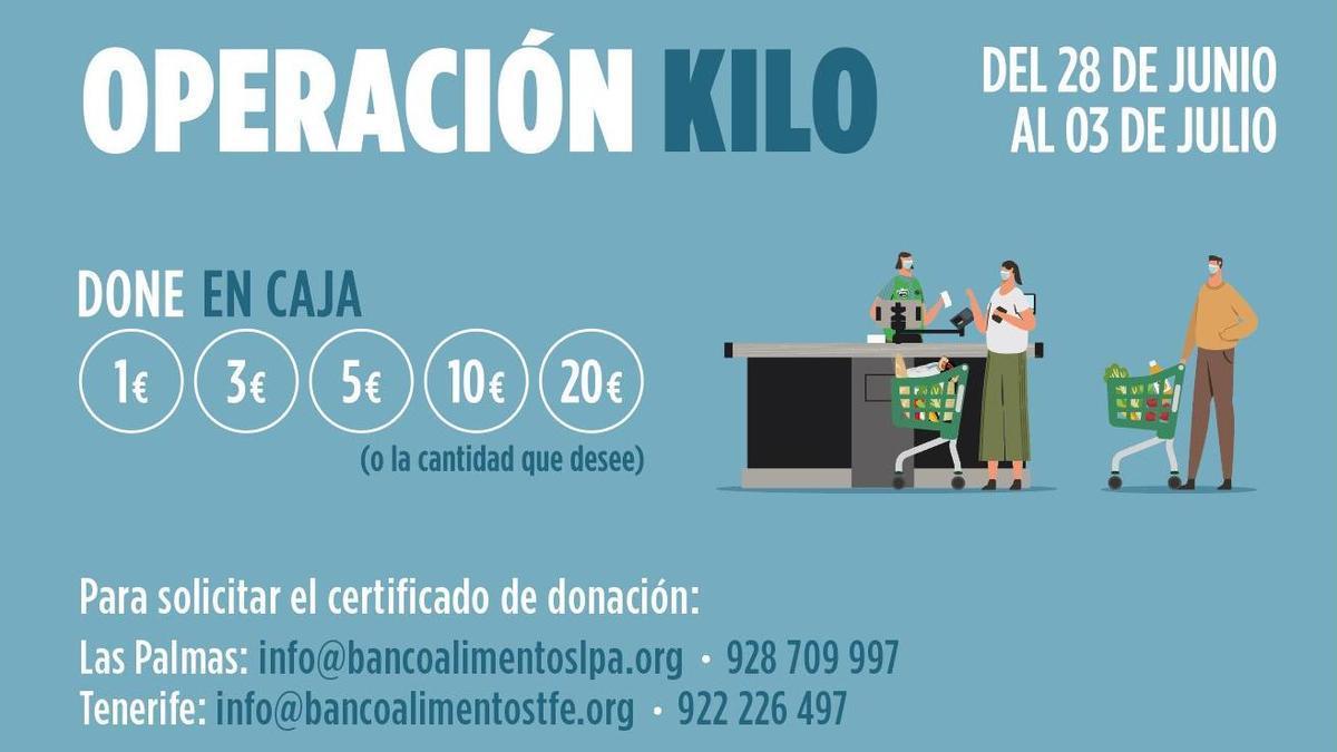 Operación Kilo, del 28 de junio al 3 de julio
